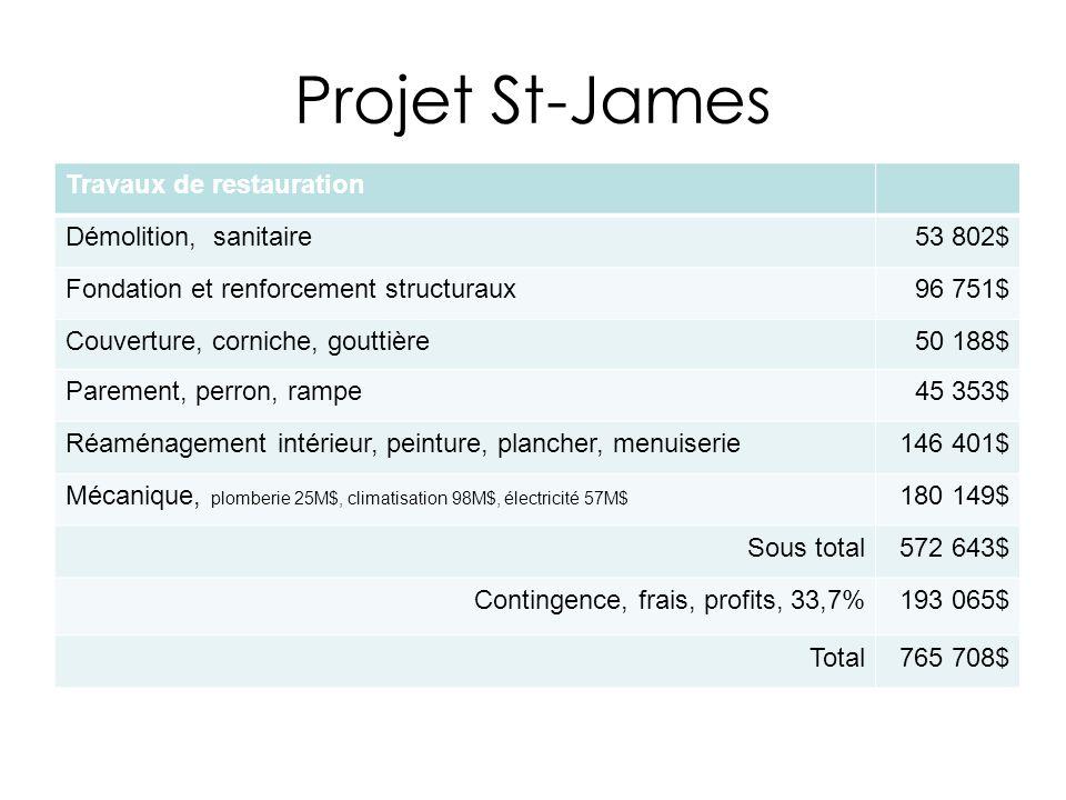 Projet St-James Travaux de restauration Démolition, sanitaire 53 802$
