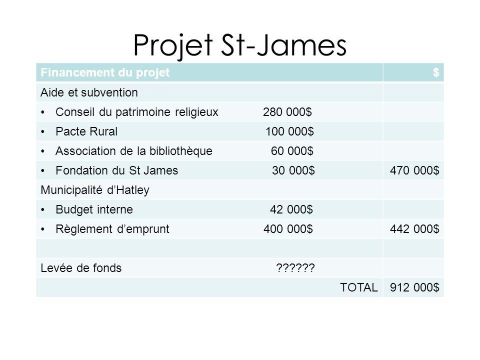 Projet St-James Financement du projet $ Aide et subvention