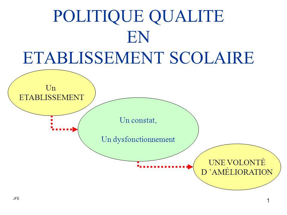 POLITIQUE QUALITE EN ETABLISSEMENT SCOLAIRE