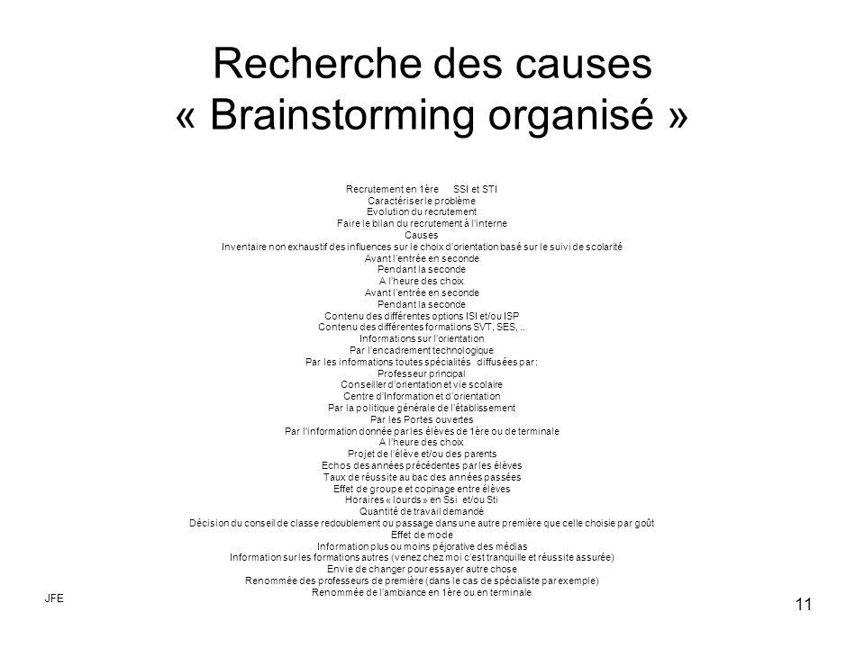 Recherche des causes « Brainstorming organisé »