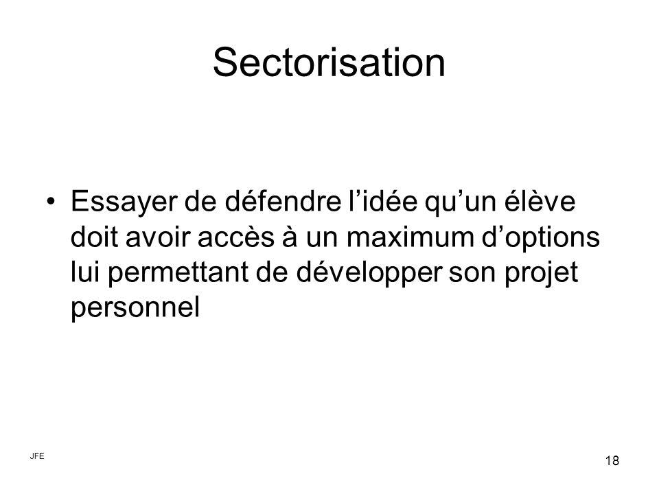 Sectorisation Essayer de défendre l'idée qu'un élève doit avoir accès à un maximum d'options lui permettant de développer son projet personnel.