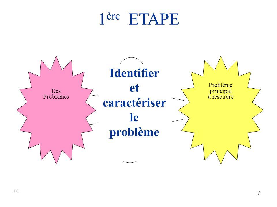 1ère ETAPE Identifier et caractériser le problème Des Problèmes