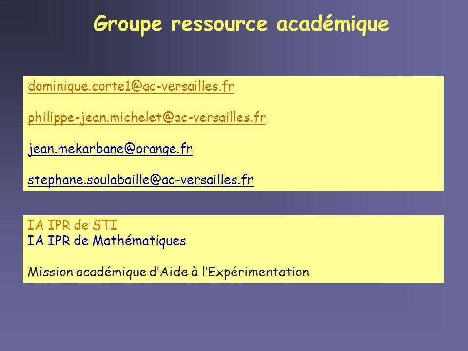 Groupe ressource académique