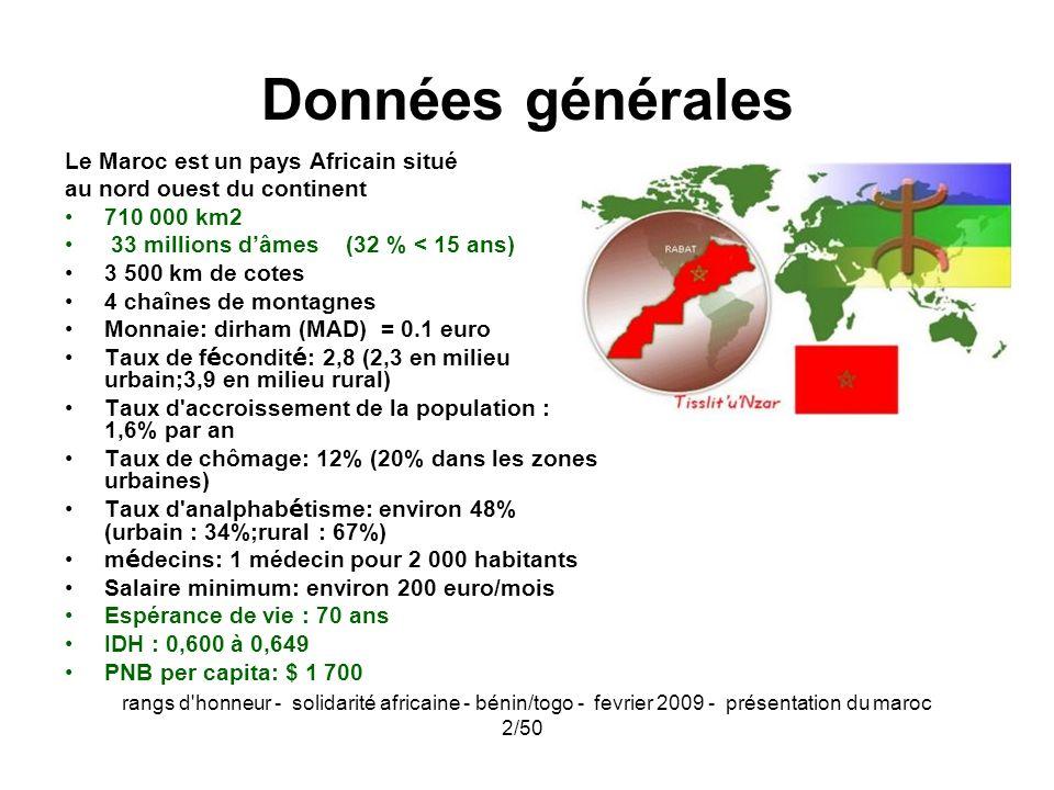 Données générales Le Maroc est un pays Africain situé
