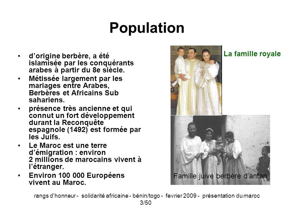 Population La famille royale