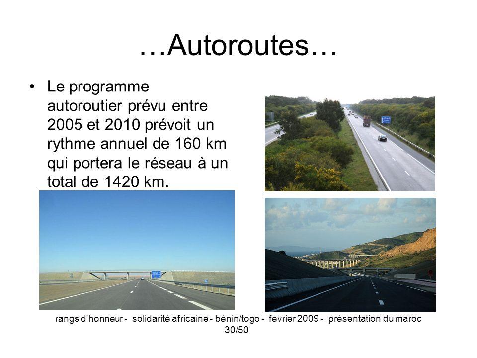 …Autoroutes…Le programme autoroutier prévu entre 2005 et 2010 prévoit un rythme annuel de 160 km qui portera le réseau à un total de 1420 km.