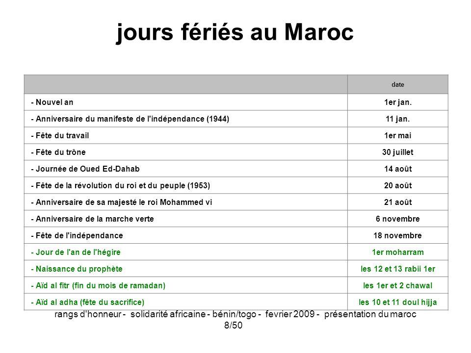 jours fériés au Maroc date. - Nouvel an. 1er jan. - Anniversaire du manifeste de l indépendance (1944)