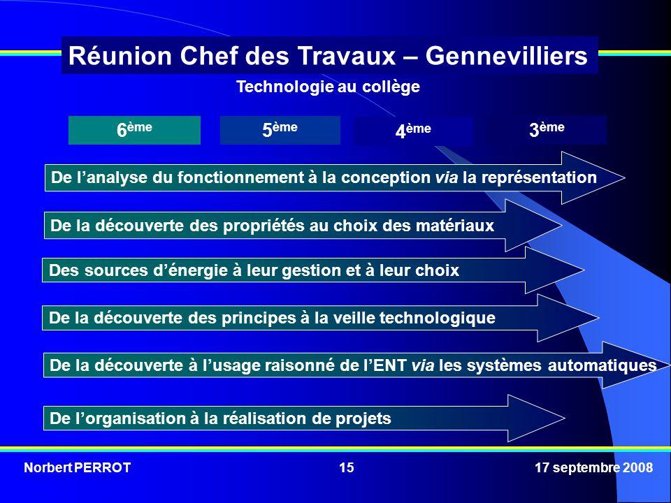 6ème 5ème 4ème 3ème Technologie au collège