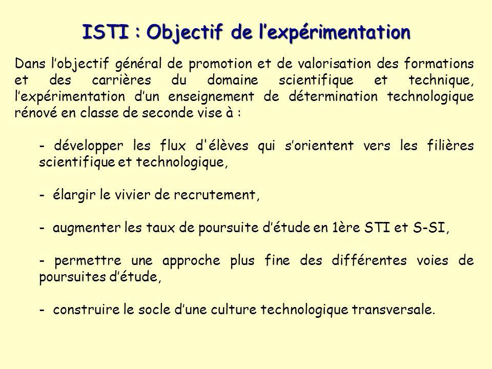 ISTI : Objectif de l'expérimentation