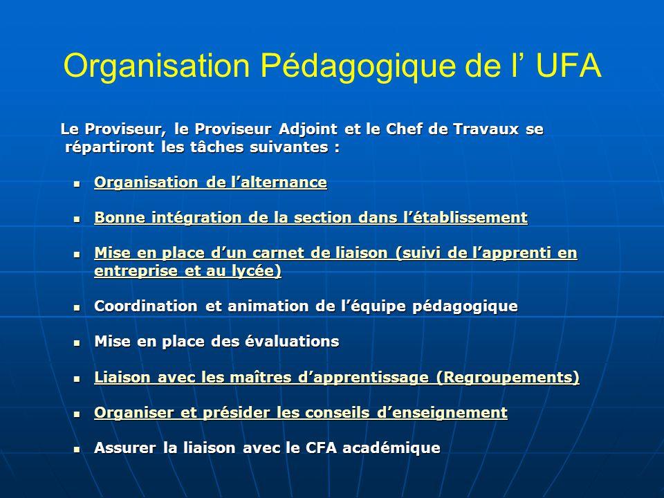 Organisation Pédagogique de l' UFA