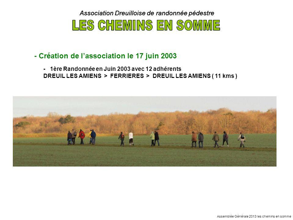 - Création de l'association le 17 juin 2003
