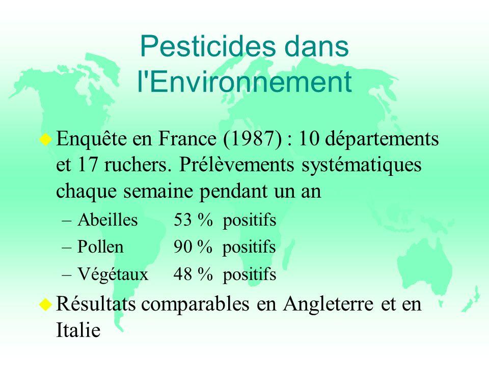 Pesticides dans l Environnement