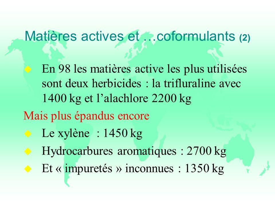 Matières actives et …coformulants (2)