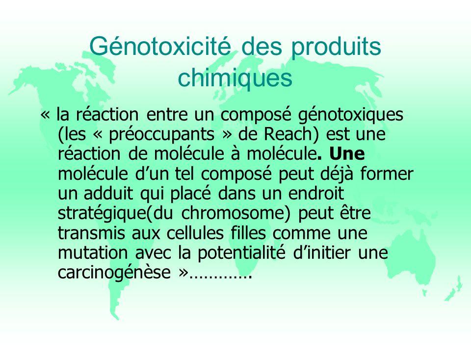 Génotoxicité des produits chimiques