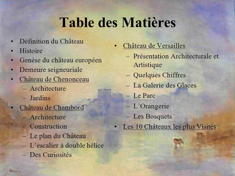 Table des Matières Définition du Château Histoire