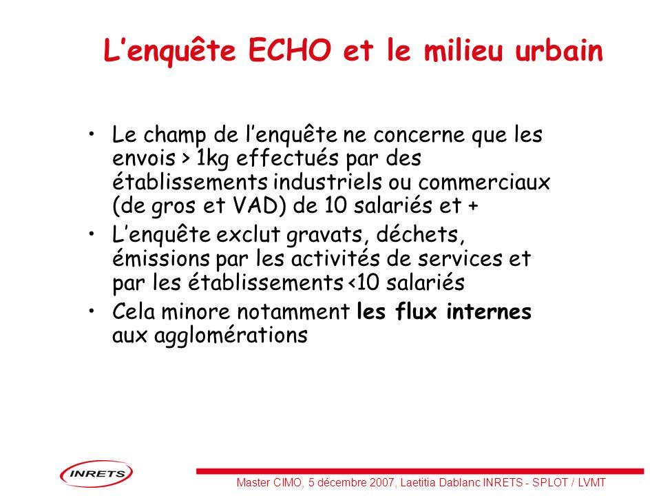 L'enquête ECHO et le milieu urbain