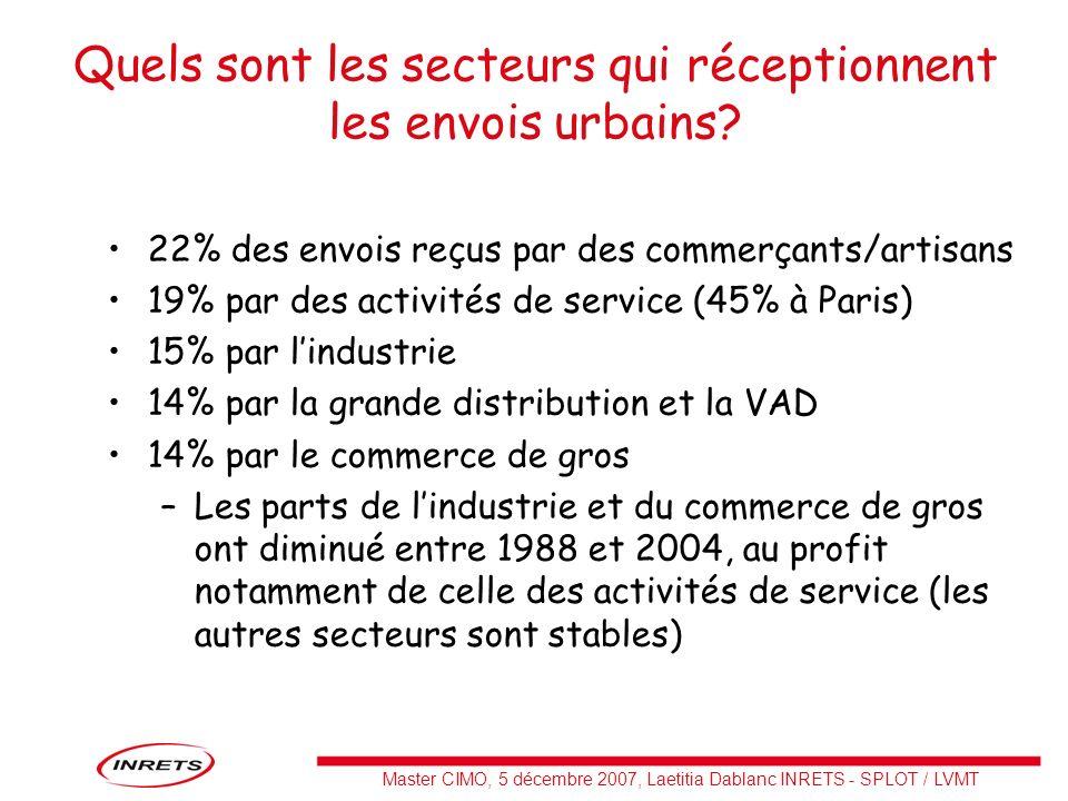 Quels sont les secteurs qui réceptionnent les envois urbains