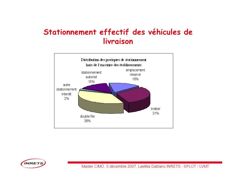Stationnement effectif des véhicules de livraison