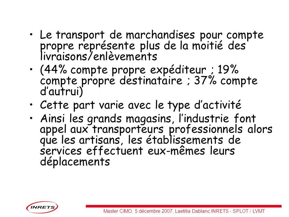 Le transport de marchandises pour compte propre représente plus de la moitié des livraisons/enlèvements