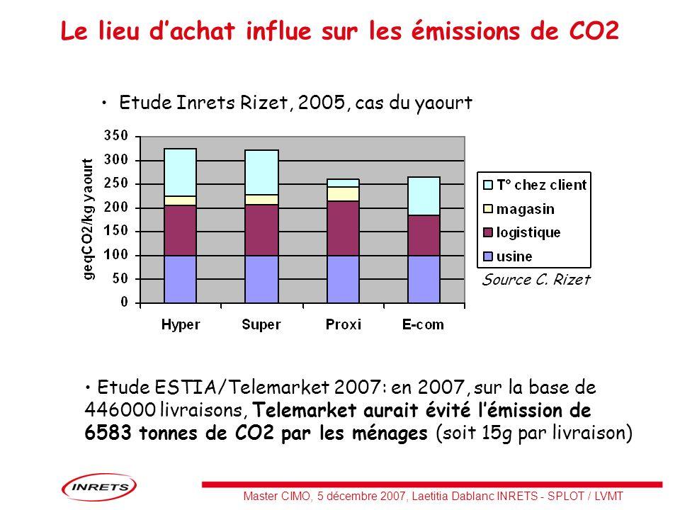 Le lieu d'achat influe sur les émissions de CO2