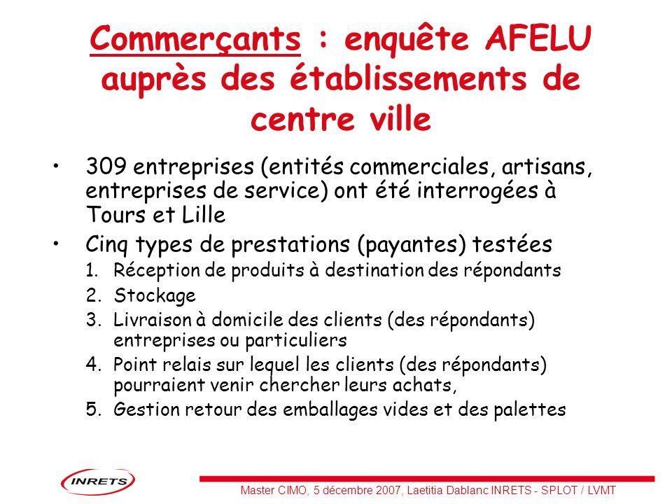 Commerçants : enquête AFELU auprès des établissements de centre ville