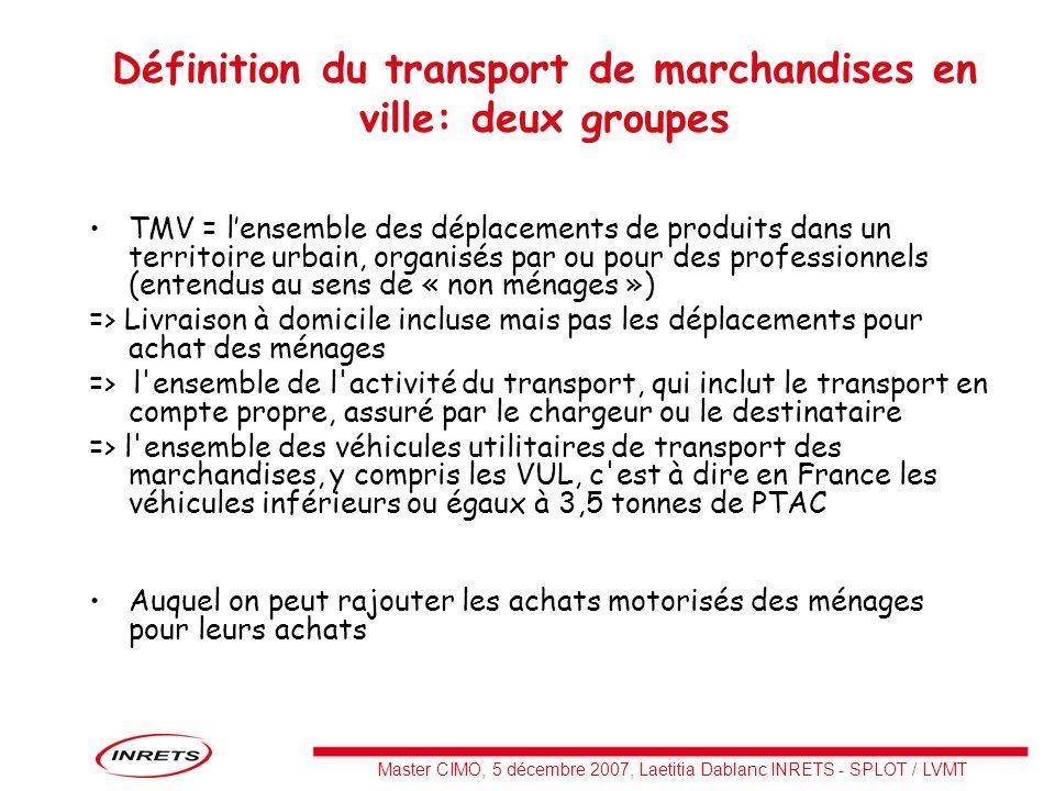 Définition du transport de marchandises en ville: deux groupes