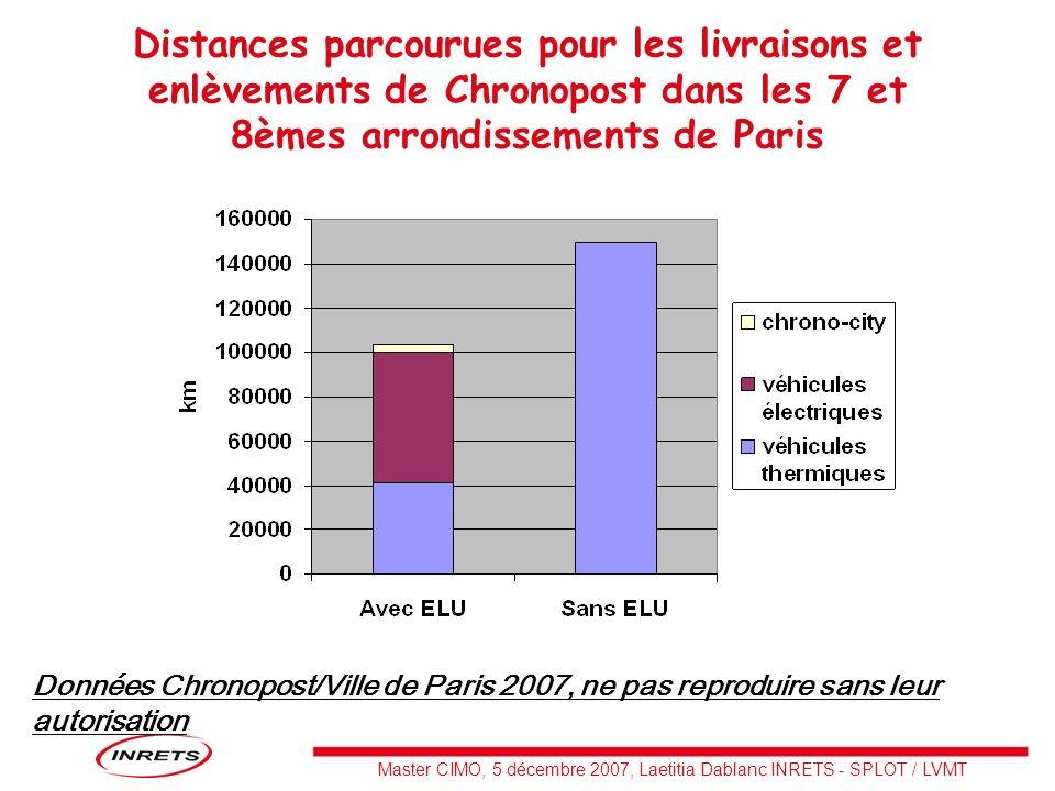 Distances parcourues pour les livraisons et enlèvements de Chronopost dans les 7 et 8èmes arrondissements de Paris