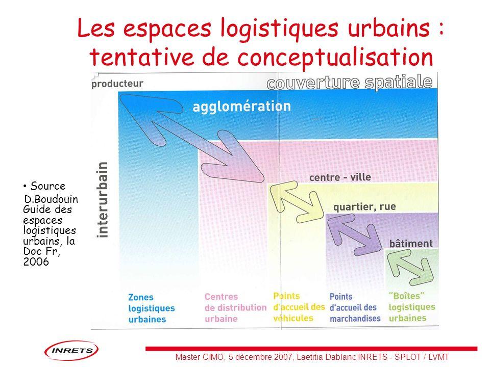 Les espaces logistiques urbains : tentative de conceptualisation