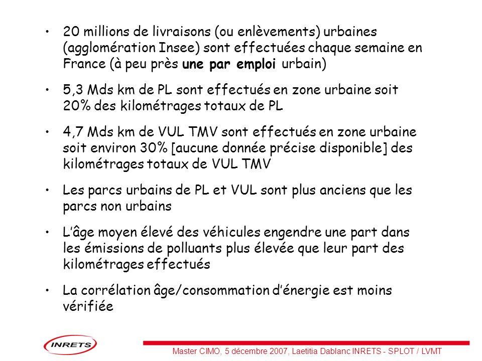 20 millions de livraisons (ou enlèvements) urbaines (agglomération Insee) sont effectuées chaque semaine en France (à peu près une par emploi urbain)