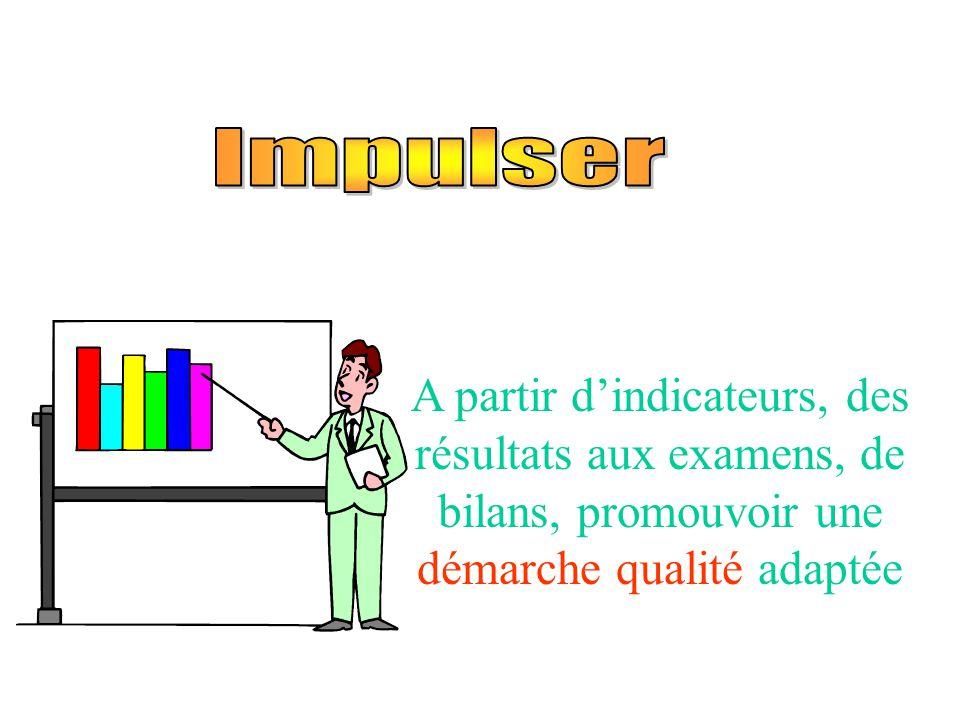 Impulser A partir d'indicateurs, des résultats aux examens, de bilans, promouvoir une démarche qualité adaptée.