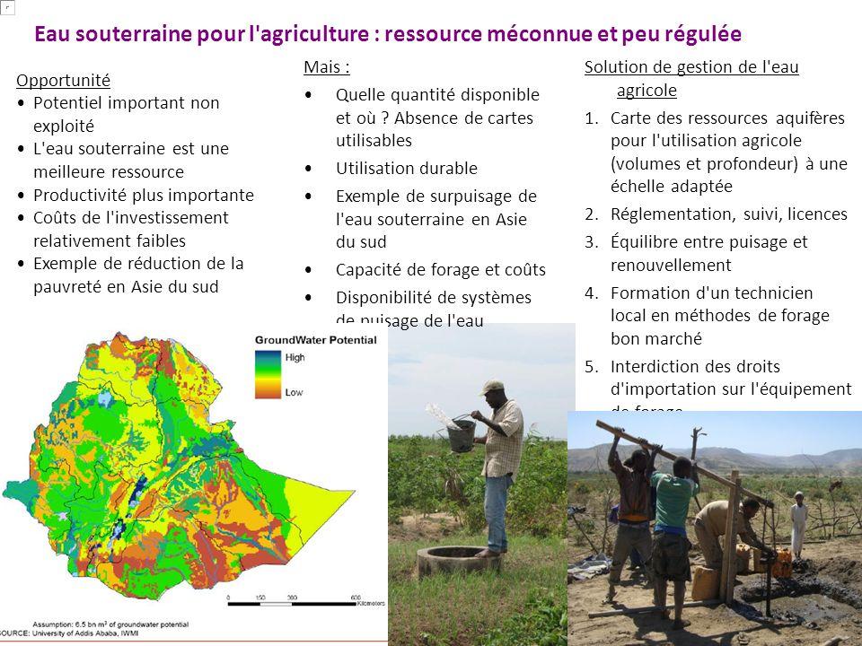 Eau souterraine pour l agriculture : ressource méconnue et peu régulée
