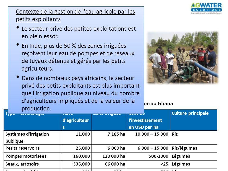 Contexte de la gestion de l eau agricole par les petits exploitants