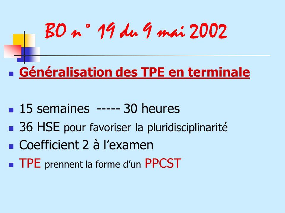 BO n° 19 du 9 mai 2002 Généralisation des TPE en terminale