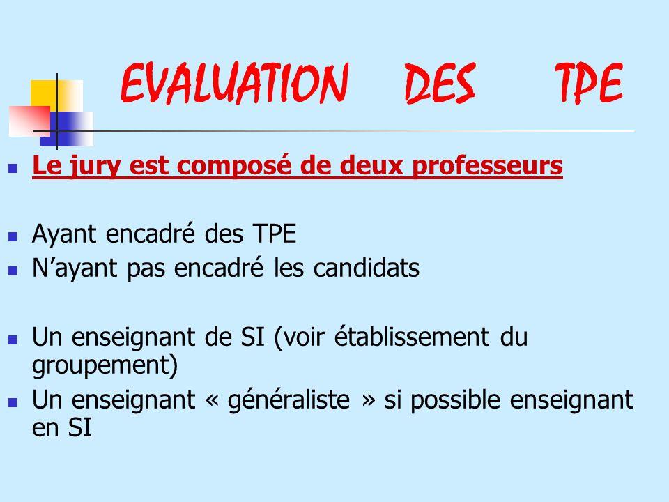 EVALUATION DES TPE Le jury est composé de deux professeurs