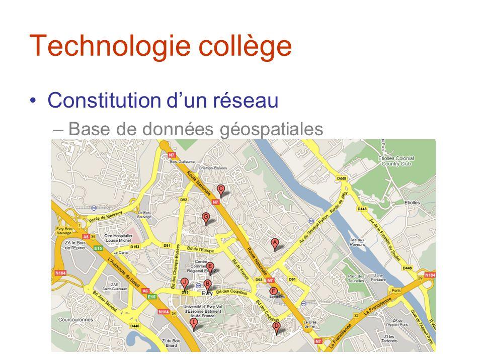 Technologie collège Constitution d'un réseau