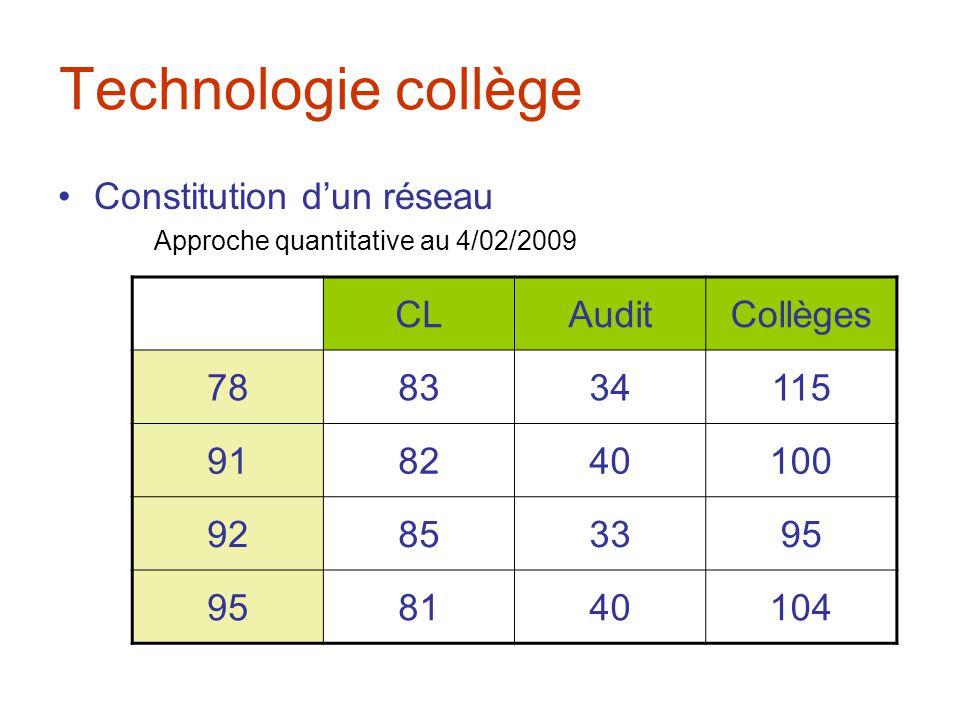Technologie collège Constitution d'un réseau CL Audit Collèges 78 83
