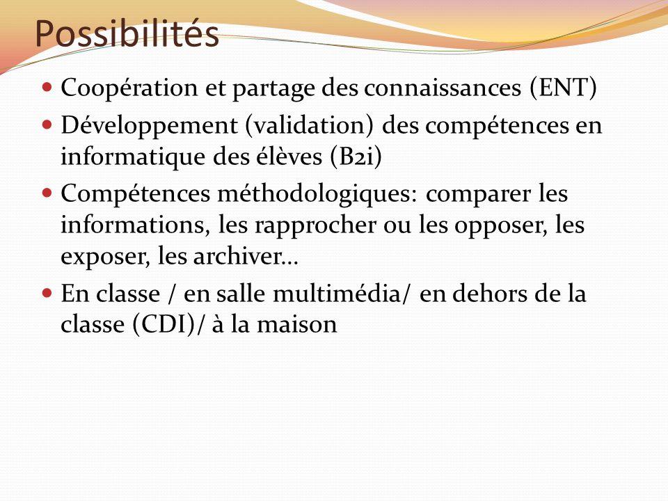 Possibilités Coopération et partage des connaissances (ENT)