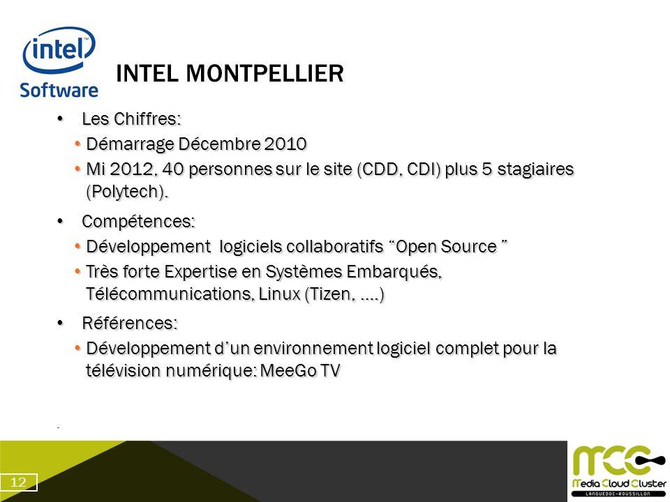 Intel Montpellier Les Chiffres: Démarrage Décembre 2010