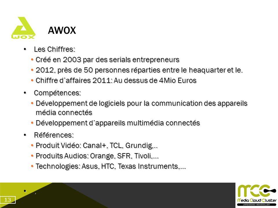 AwoX Les Chiffres: Créé en 2003 par des serials entrepreneurs