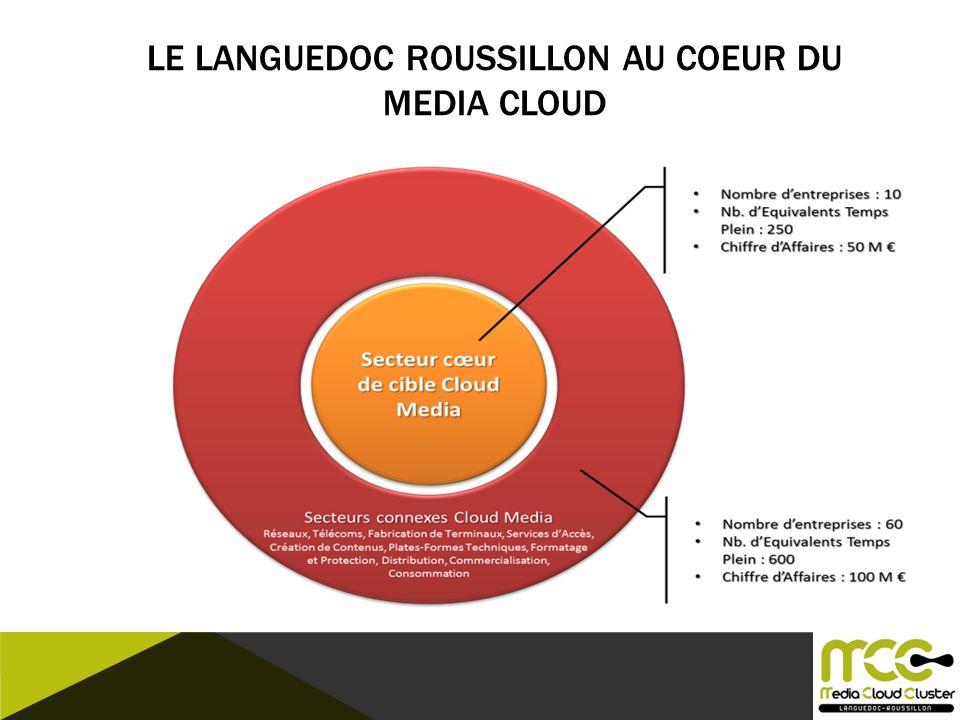 LE LANGUEDOC ROUSSILLON AU COEUR DU MEDIA CLOUD