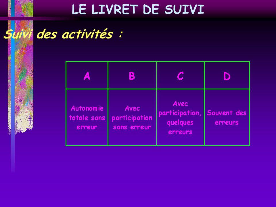LE LIVRET DE SUIVI Suivi des activités :