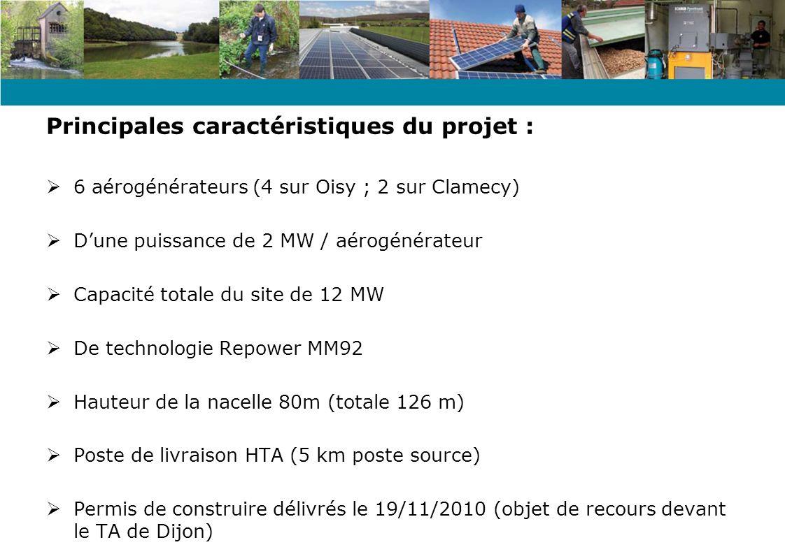 Principales caractéristiques du projet :
