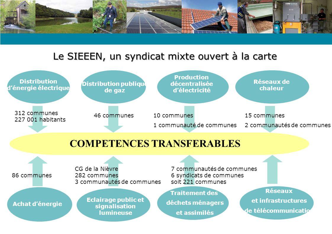 Le SIEEEN, un syndicat mixte ouvert à la carte