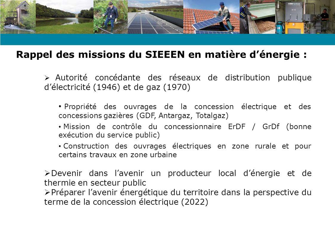 Rappel des missions du SIEEEN en matière d'énergie :