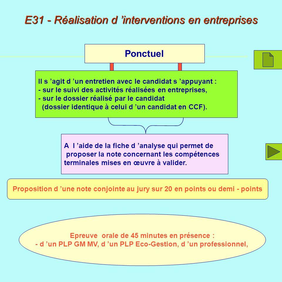 E31 - Réalisation d 'interventions en entreprises