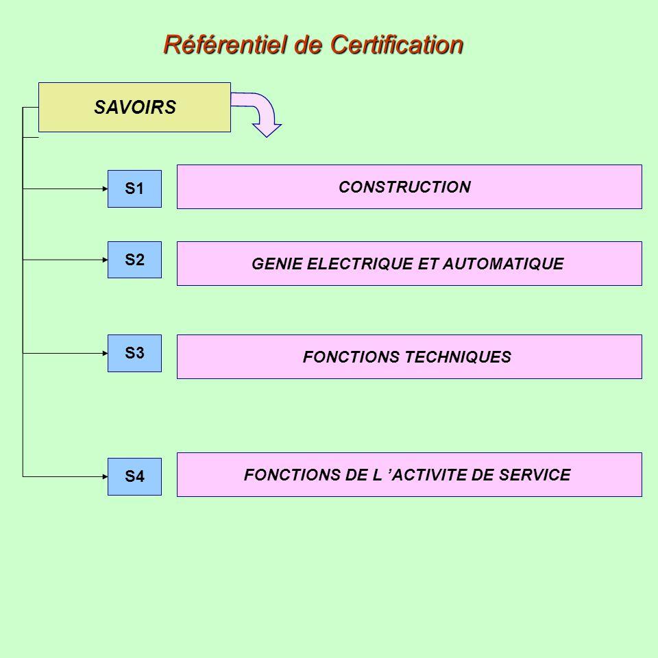 GENIE ELECTRIQUE ET AUTOMATIQUE FONCTIONS DE L 'ACTIVITE DE SERVICE
