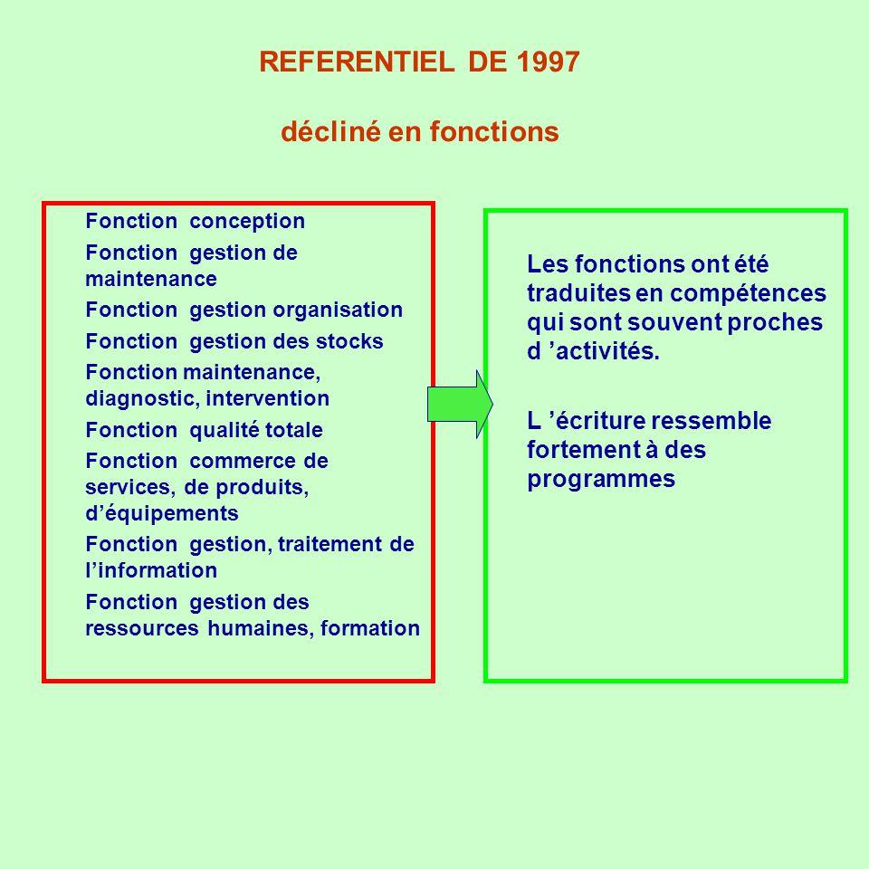 REFERENTIEL DE 1997 décliné en fonctions