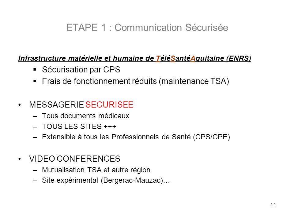 ETAPE 1 : Communication Sécurisée