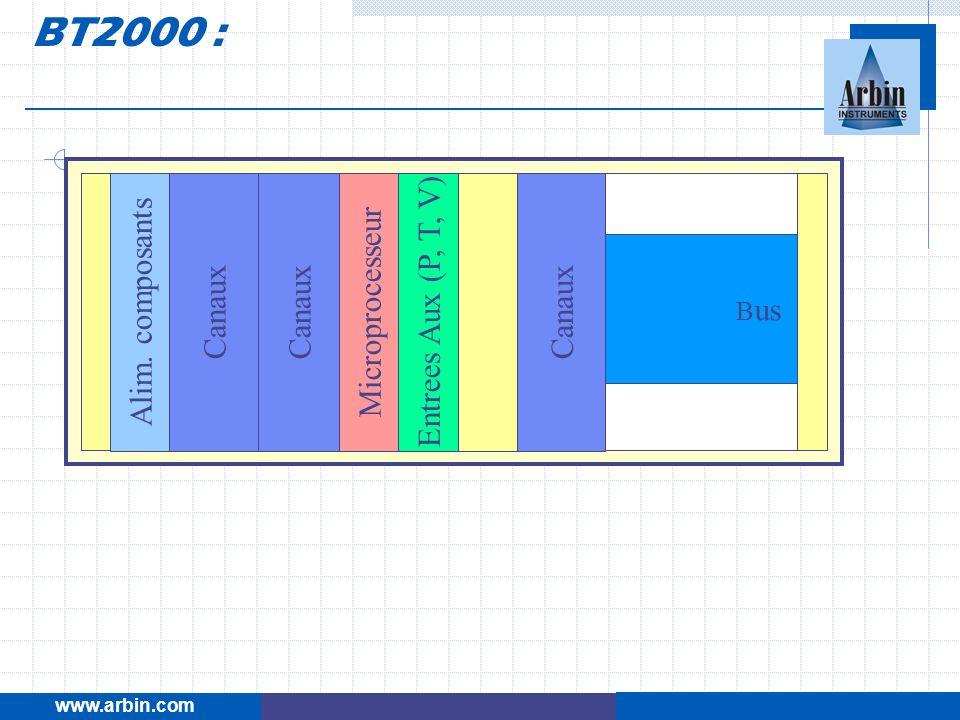 BT2000 : Entrees Aux (P, T, V) Alim. composants Microprocesseur Canaux