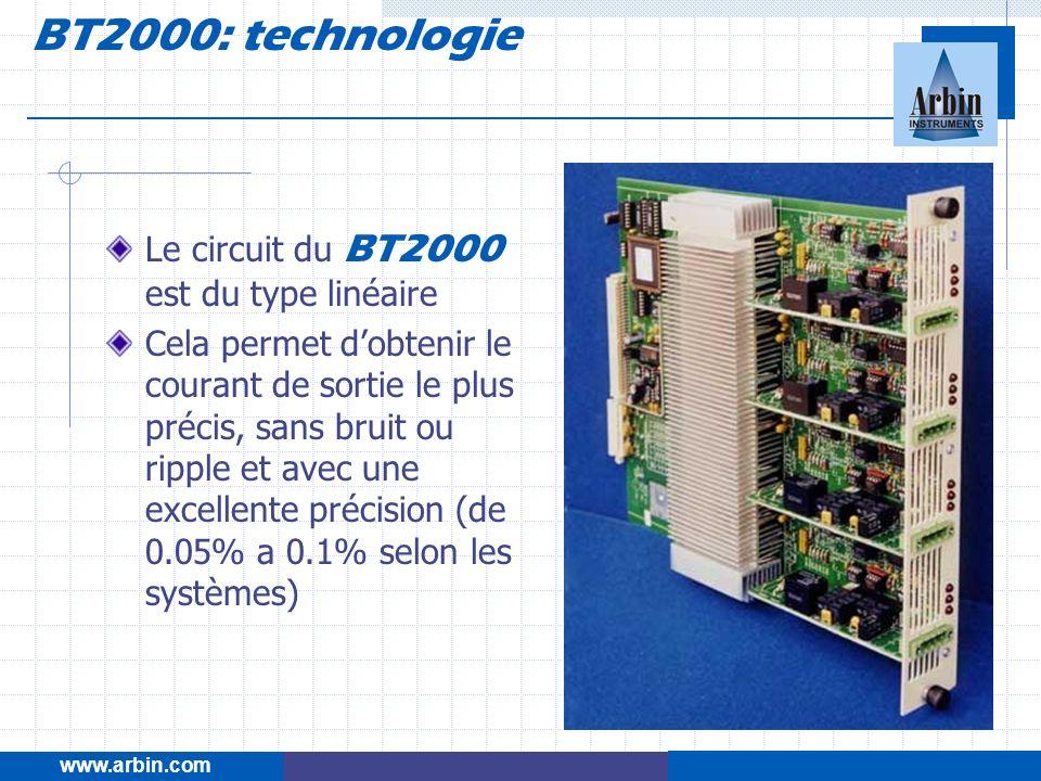 BT2000: technologie Le circuit du BT2000 est du type linéaire